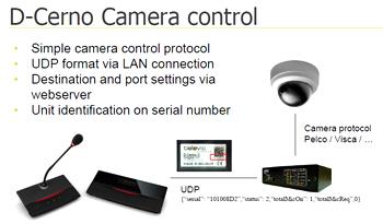 Televic Dcerno conference camera control