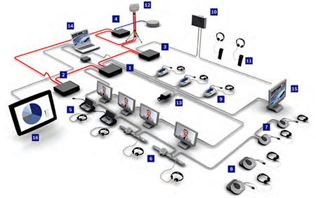Kamera ruangan rapat menampilkan wajah peserta rapat di masing masing monitor peserta rapat