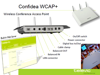 Televic confidea wireless access point