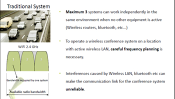 Traditional wireless conference system