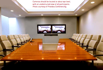 Video conferencing table