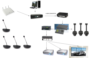Televic conference camera auto tracking system
