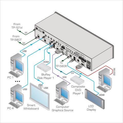 Sistem Diagram VP-533