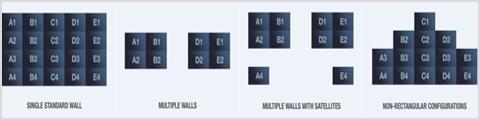 Konfigurasi Hiperwall