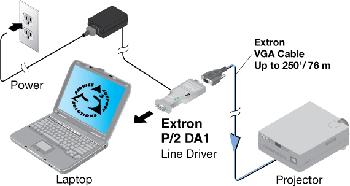 Extron P2/DA1 system diagram