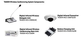 Satu set peralatan mic rapat wireless