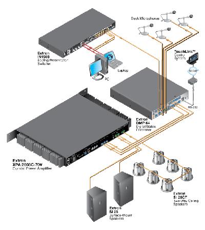 Extron audio system