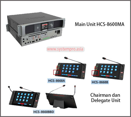 Paperless multimedia - HCS-8600