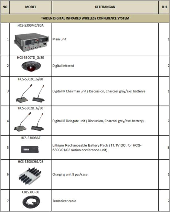 Sound system ruangan rapat Wireless